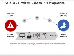 as_is_to_be_problem_solution_ppt_infographics_Slide01