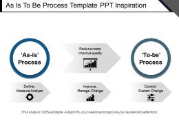 As Is To Be Process Template Ppt Inspiration
