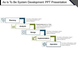 As Is To Be System Development Ppt Presentation