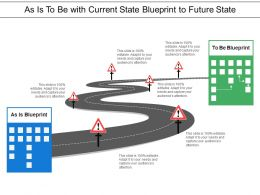 As Is To Be With Current State Blueprint To Future State