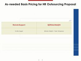 As Needed Basis Pricing For HR Outsourcing Proposal Ppt Powerpoint Presentation Summary