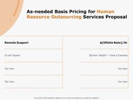 As Needed Basis Pricing For Human Resource Outsourcing Services Proposal Ppt Powerpoint Presentation Ideas