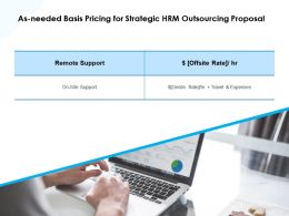 As Needed Basis Pricing For Strategic HRM Outsourcing Proposal Ppt Model