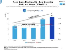 Asahi Group Holdings Ltd Core Operating Profit And Margin 2014-2018