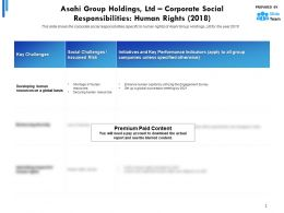 Asahi Group Holdings Ltd Corporate Social Responsibilities Human Rights 2018