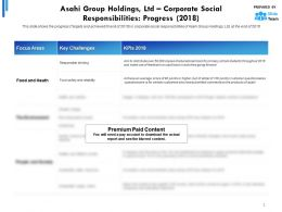 Asahi Group Holdings Ltd Corporate Social Responsibilities Progress 2018