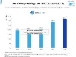 Asahi Group Holdings Ltd EBITDA 2014-2018