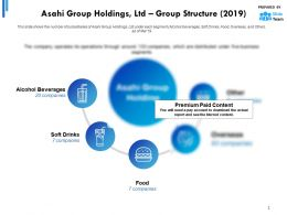 Asahi Group Holdings Ltd Group Structure 2019