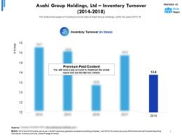 Asahi Group Holdings Ltd Inventory Turnover 2014-2018