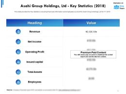 Asahi Group Holdings Ltd Key Statistics 2018