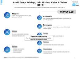 Asahi Group Holdings Ltd Mission Vision And Values 2019