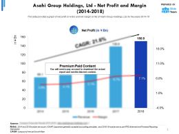 Asahi Group Holdings Ltd Net Profit And Margin 2014-2018