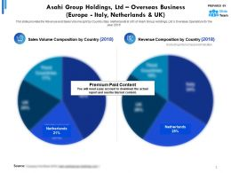 Asahi Group Holdings Ltd Overseas Business Europe Italy Netherlands And UK