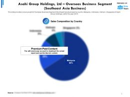 Asahi Group Holdings Ltd Overseas Business Segment Southeast Asia Business