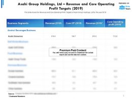 Asahi Group Holdings Ltd Revenue And Core Operating Profit Targets 2019