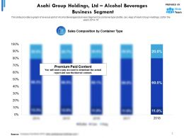 Asahi Group Holdings Ltd Statistic 1 Alcohol Beverages Business Segment