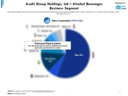 Asahi Group Holdings Ltd Statistic 2 Alcohol Beverages Business Segment