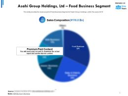 Asahi Group Holdings Ltd Statistic 2 Food Business Segment