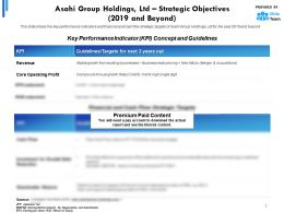Asahi Group Holdings Ltd Strategic Objectives 2019 And Beyond