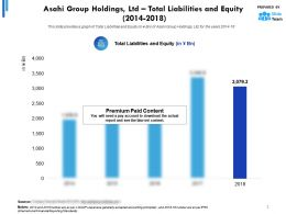 Asahi Group Holdings Ltd Total Liabilities And Equity 2014-2018