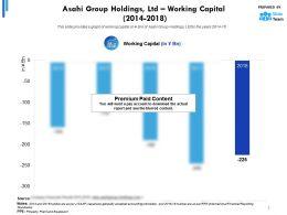 Asahi Group Holdings Ltd Working Capital 2014-2018