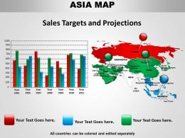 Asia Map And Bar Chart 1114