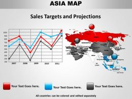 Asia Map With Line Chart 1114