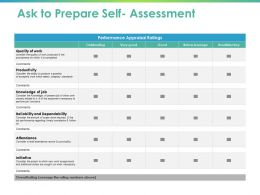 Ask To Prepare Self Assessment Ppt Powerpoint Presentation Layouts Background