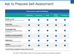 Ask To Prepare Self Assessment Ppt Powerpoint Presentation Visual Aids