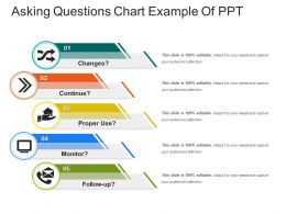 Asking Questions Chart Example Of Ppt
