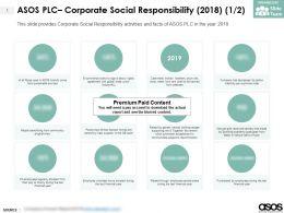 ASOS Plc Corporate Social Responsibility 2018