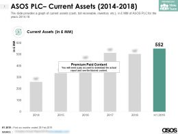 ASOS PLC Current Assets 2014-2018
