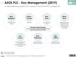 ASOS Plc Key Management 2019