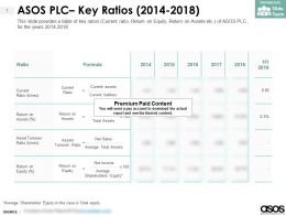 ASOS PLC Key Ratios 2014-2018