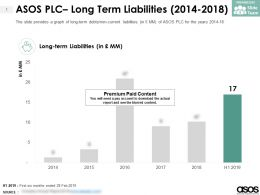 ASOS PLC Long Term Liabilities 2014-2018