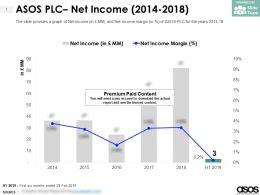 ASOS PLC Net Income 2014-2018