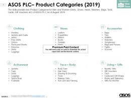 ASOS Plc Product Categories 2019