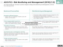 ASOS Plc Risk Monitoring And Management 2018