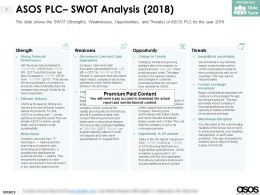 ASOS Plc Swot Analysis 2018