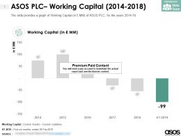 ASOS PLC Working Capital 2014-2018
