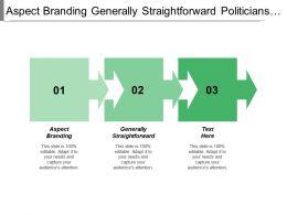 Aspect Branding Generally Straightforward Politicians Entertainers Professional Athletes