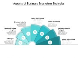 Aspects Of Business Ecosystem Strategies