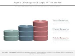 Aspects Of Management Example Ppt Sample File