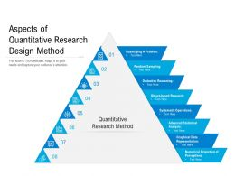 Aspects Of Quantitative Research Design Method