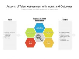 Aspects Of Talent Assessment With Inputs And Outcomes