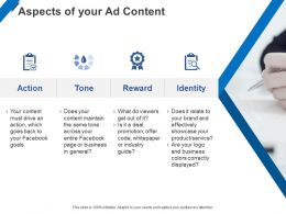 Aspects Of Your Ad Content Ppt Powerpoint Presentation Model Design Inspiration