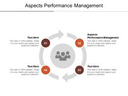 Aspects Performance Management Ppt Powerpoint Presentation Layouts Structure Cpb