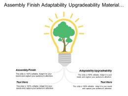 Assembly Finish Adaptability Upgradeability Material Preparation Primary Treatment