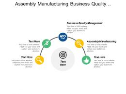 Assembly Manufacturing Business Quality Management Affiliate Consulting Marketing