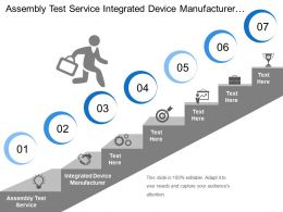 Assembly Test Service Integrated Device Manufacturer Organization Design